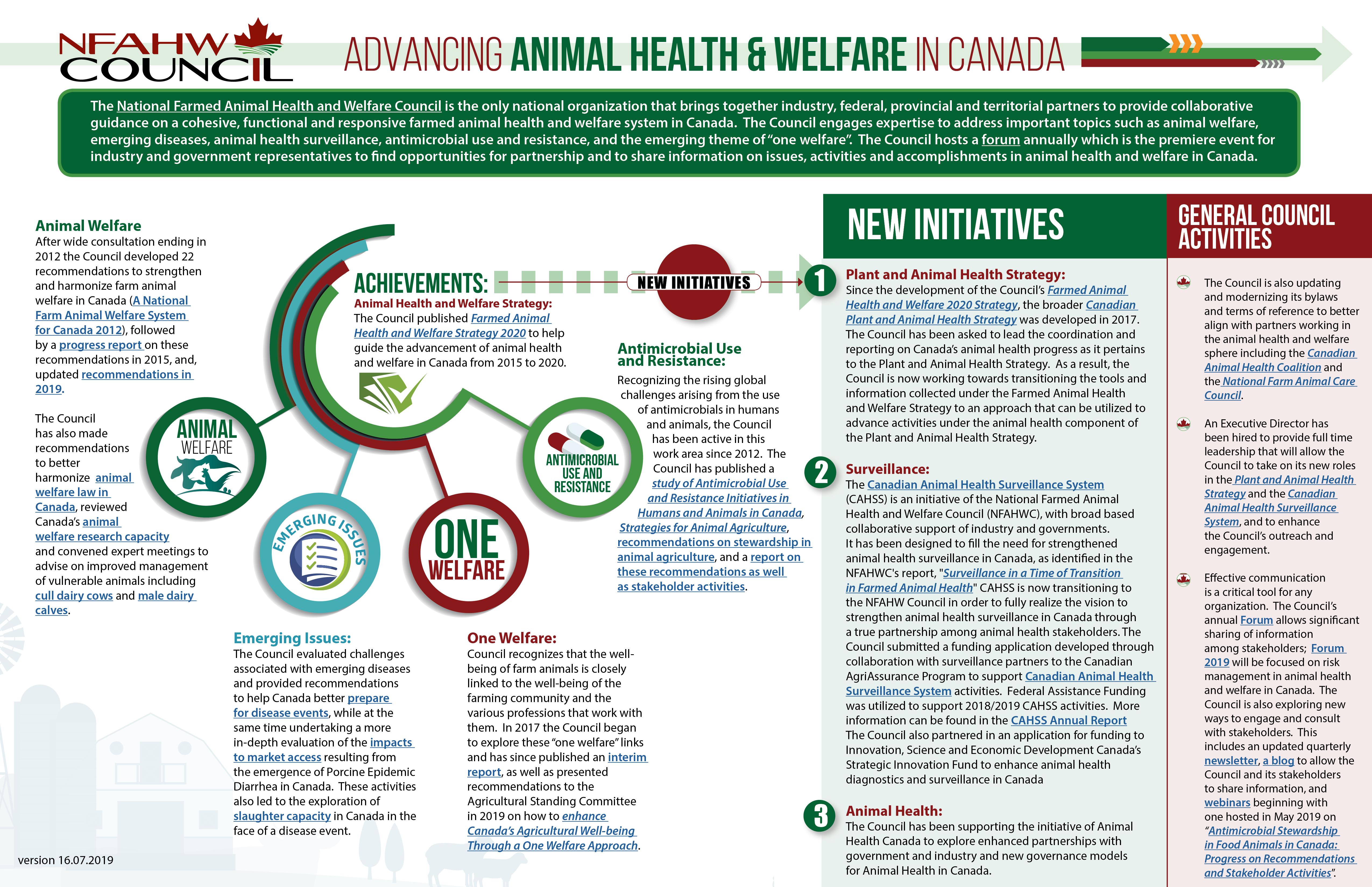 National Farmed Animal Health and Welfare Council